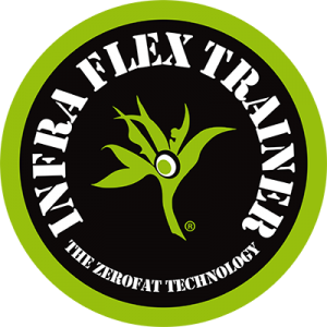 InfraFlex Trainer Budapest